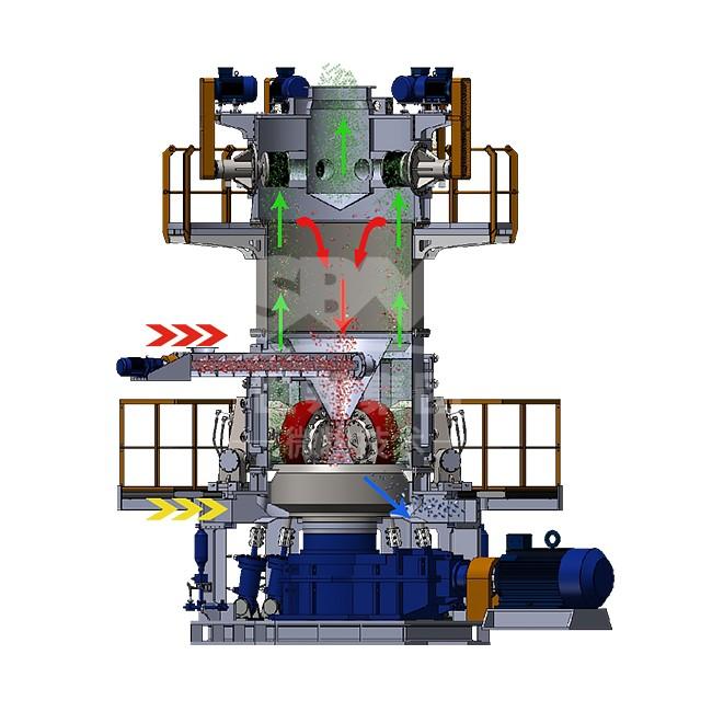 Calcium Carbonate Ultrafine Vertical Mill