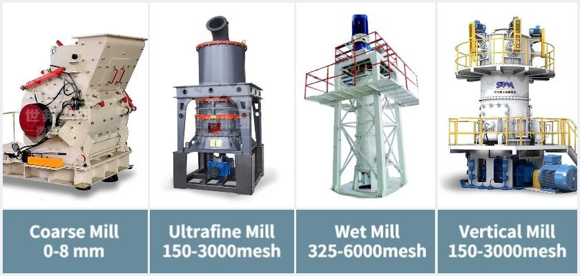 Ultrafine Powder Grinding Mill